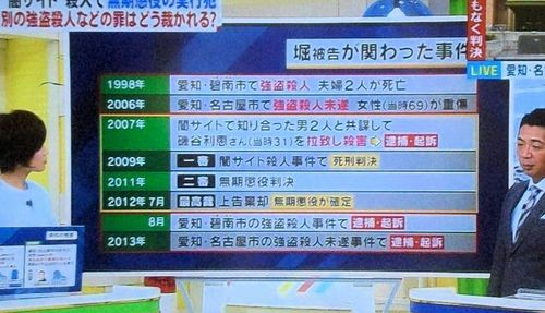 堀被告に死刑判決 (ミヤネ屋 2015.12.15).jpg
